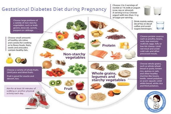 10 foods to include in your pregnancy diet if you are