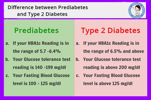 Information   Diabetes Dose