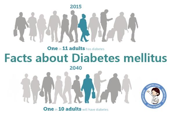 Facts about Diabetes mellitus